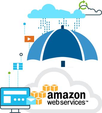 Amazon Cloud Hosting | Amazon Server Hosting | AWS Cloud